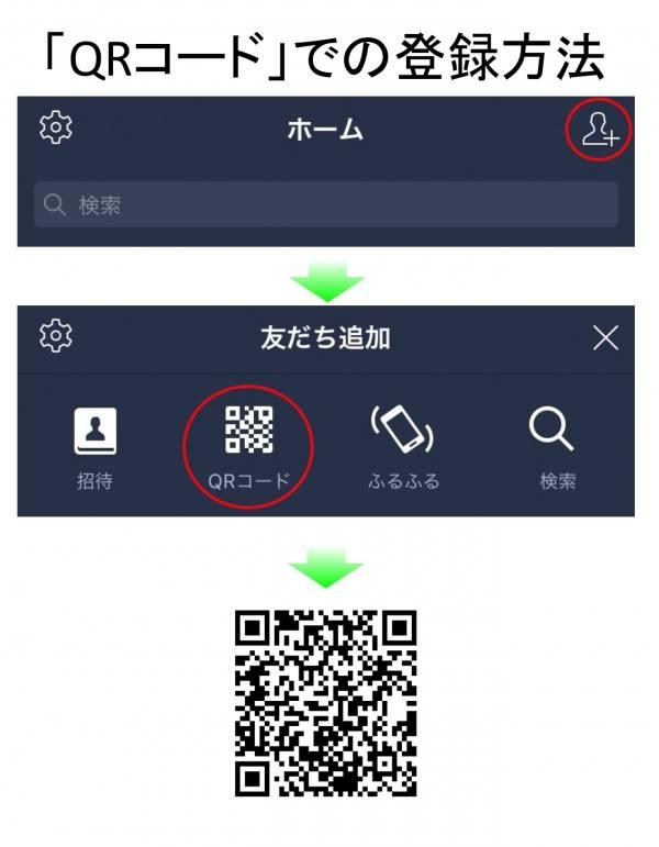 「QRコード」での登録方法 説明画像