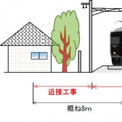 近接工事イメージ図